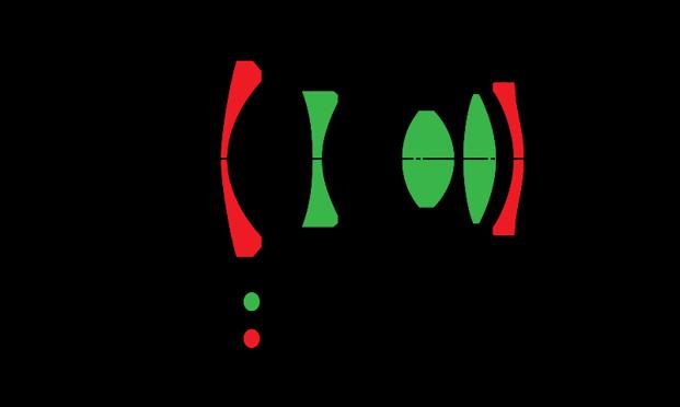 Laowa 10mm f/2 Zero-D MFTLens construction diagram