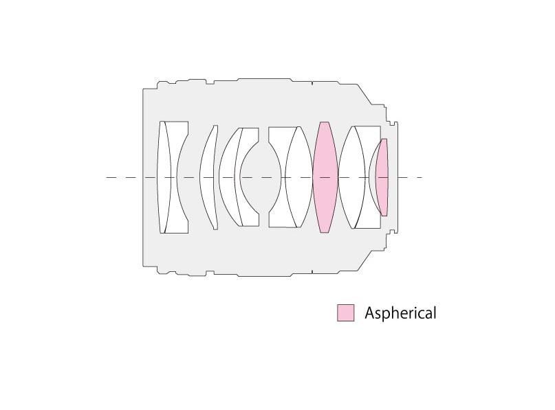 SUPER NOKTON 29mm F0.8 AsphericalLens construction diagram