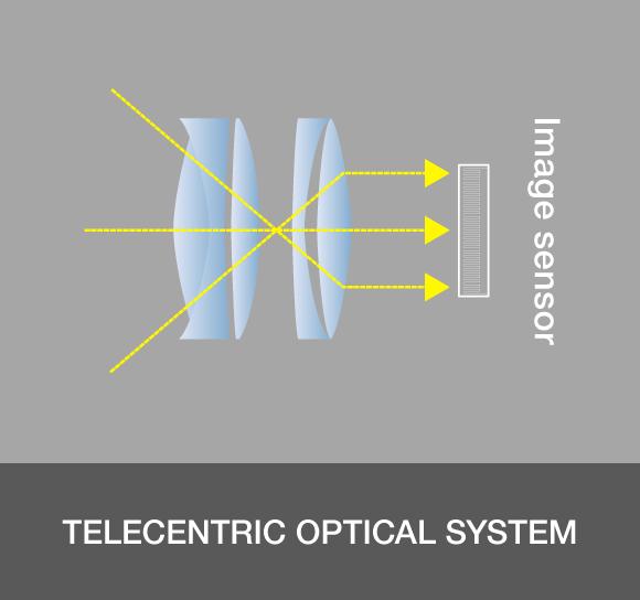 Light beam Image sensor E-M5Ⅲ PI