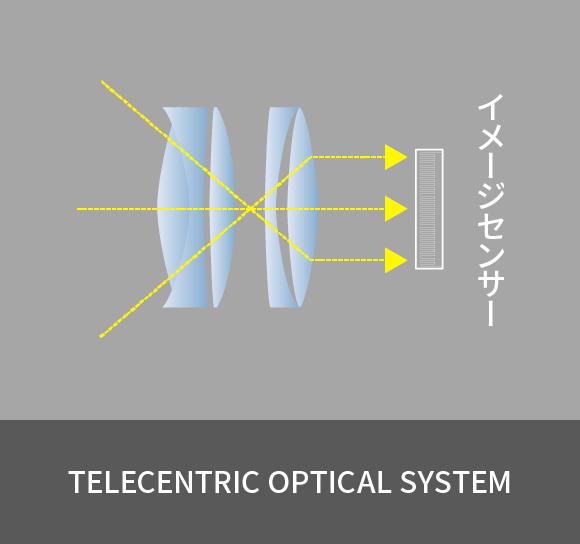光線 イメージセンサー E-M5Ⅲ PI